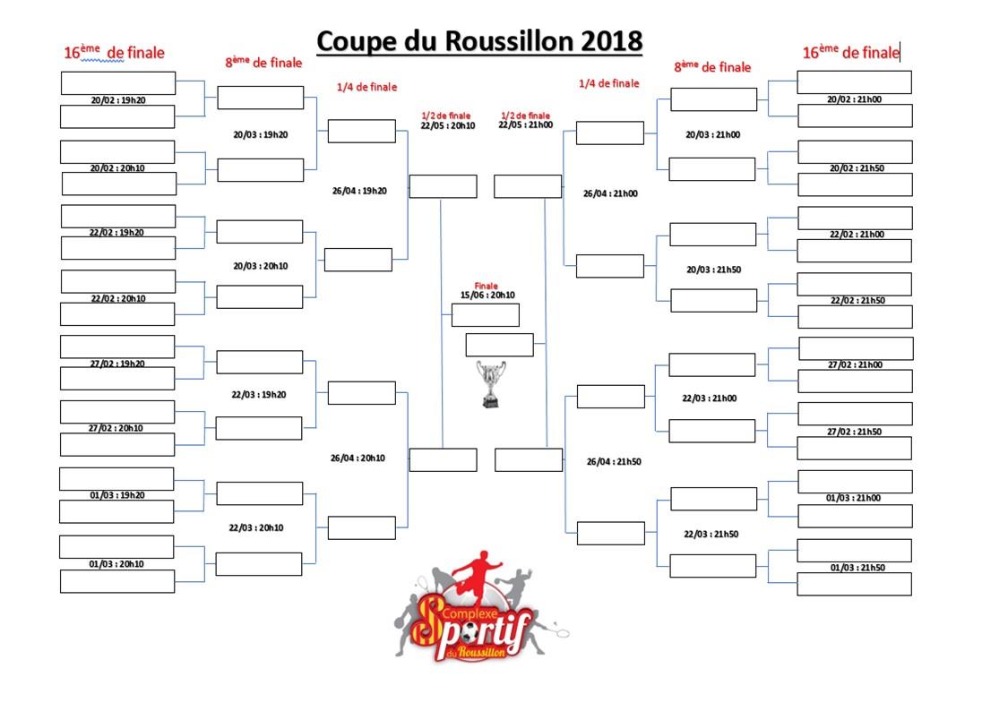 Coupe du Roussillon Futsal dans le 66